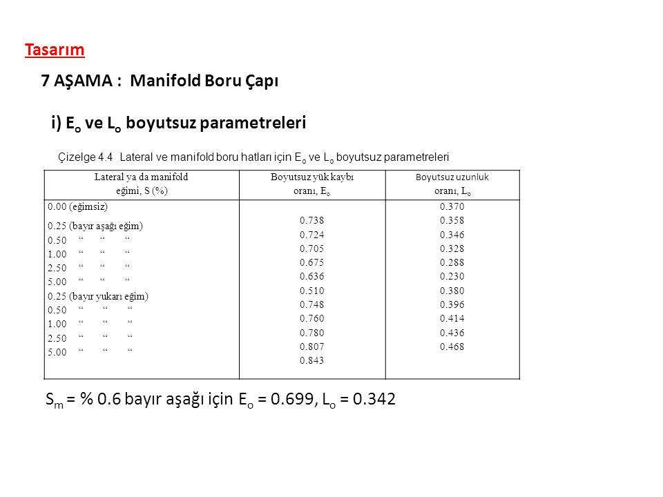 7 AŞAMA : Manifold Boru Çapı