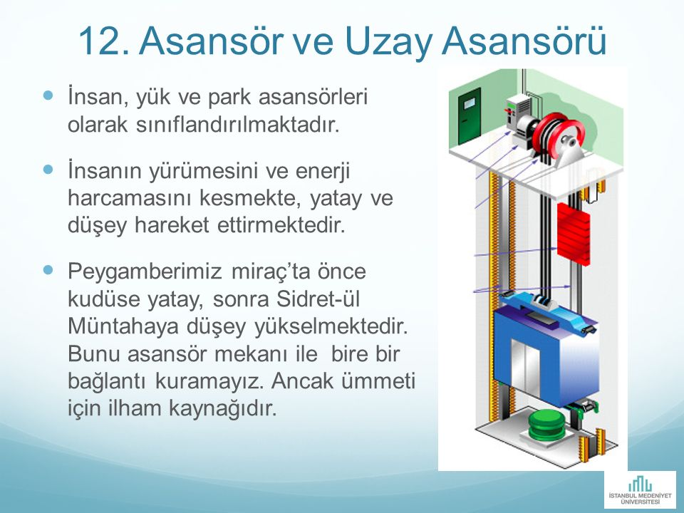 12. Asansör ve Uzay Asansörü