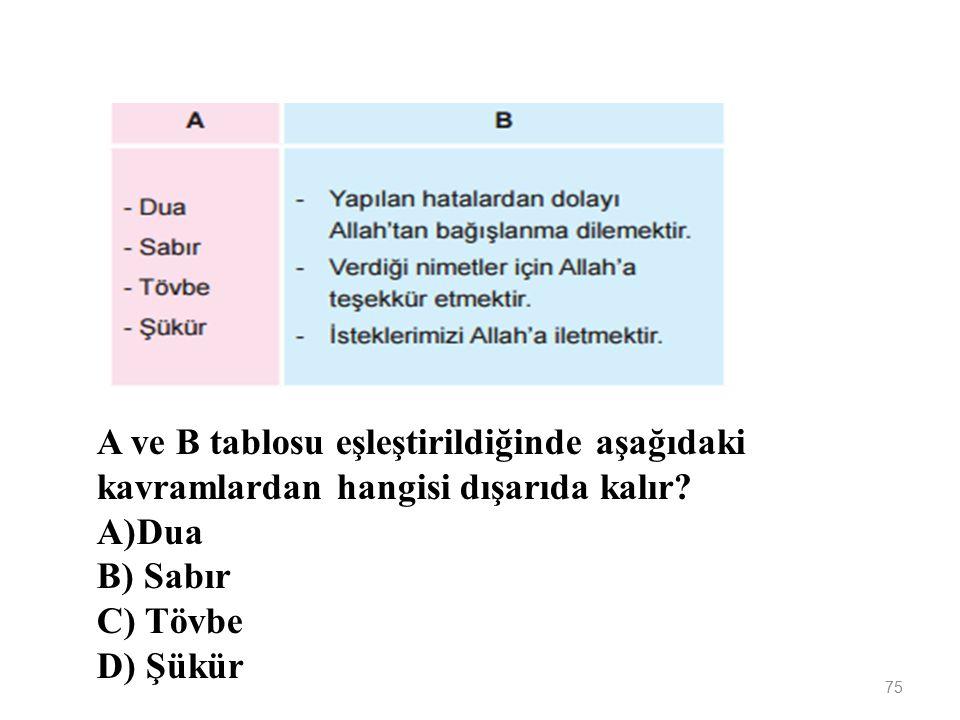 A ve B tablosu eşleştirildiğinde aşağıdaki kavramlardan hangisi dışarıda kalır