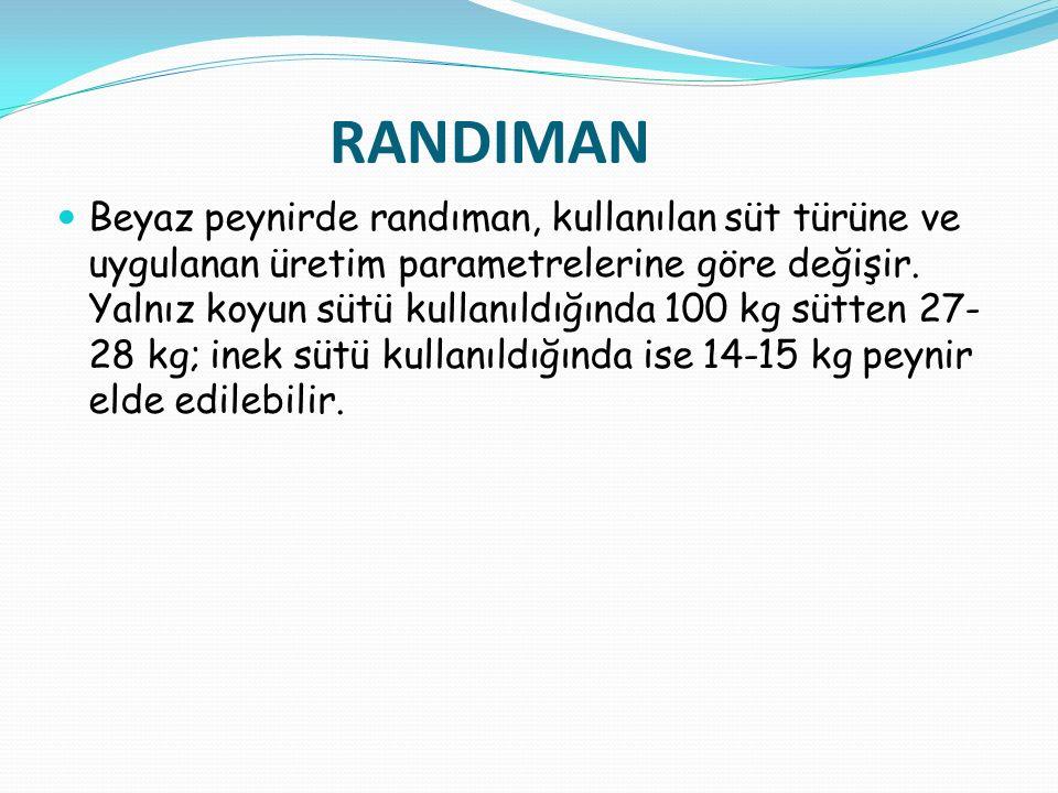 RANDIMAN