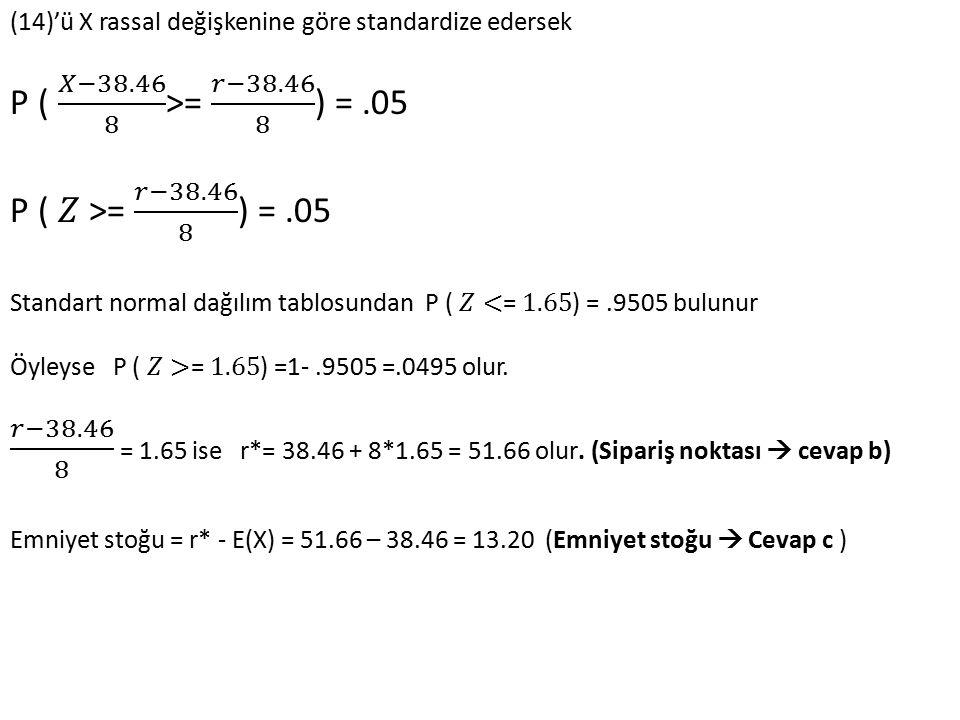 P ( 𝑋−38.46 8 >= 𝑟−38.46 8 ) = .05 P ( 𝑍 >= 𝑟−38.46 8 ) = .05