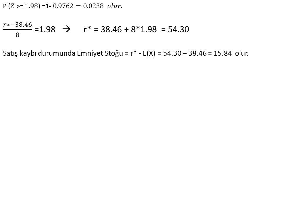P (𝑍 >= 1.98) =1- 0.9762=0.0238 𝑜𝑙𝑢𝑟. 𝑟∗−38.46 8 =1.98  r* = 38.46 + 8*1.98 = 54.30.
