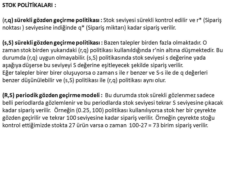 STOK POLİTİKALARI :