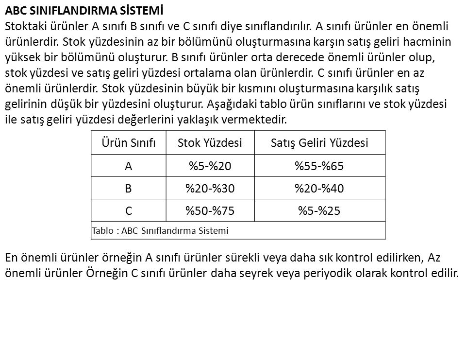 ABC SINIFLANDIRMA SİSTEMİ