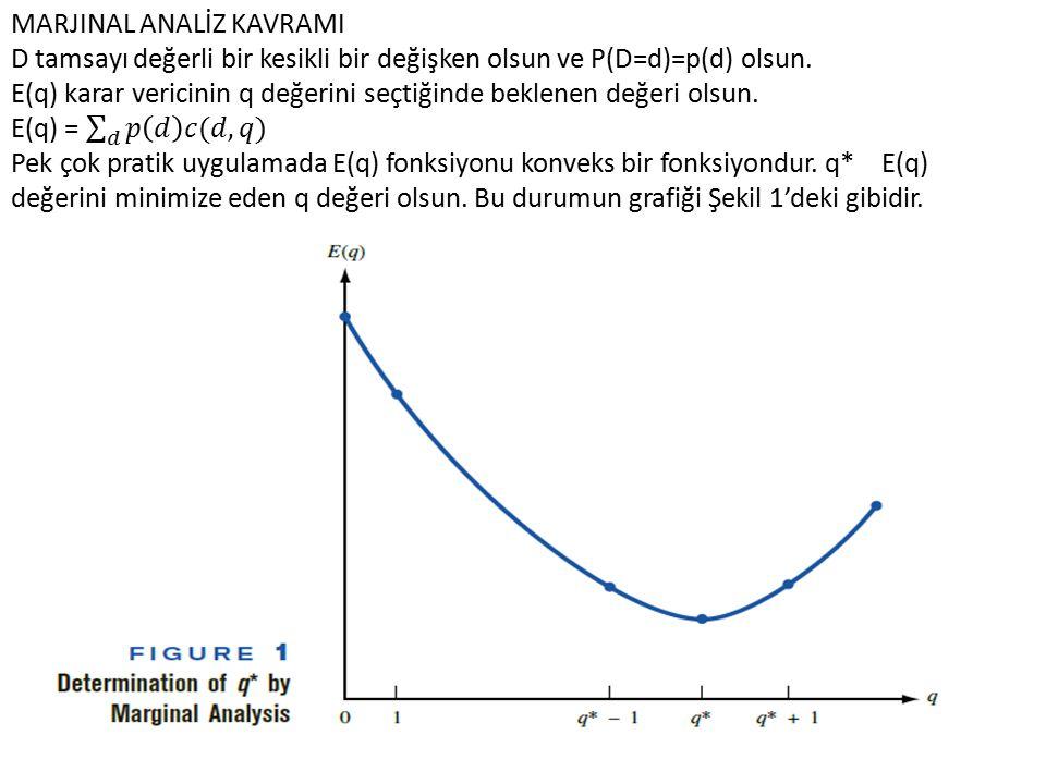 MARJINAL ANALİZ KAVRAMI