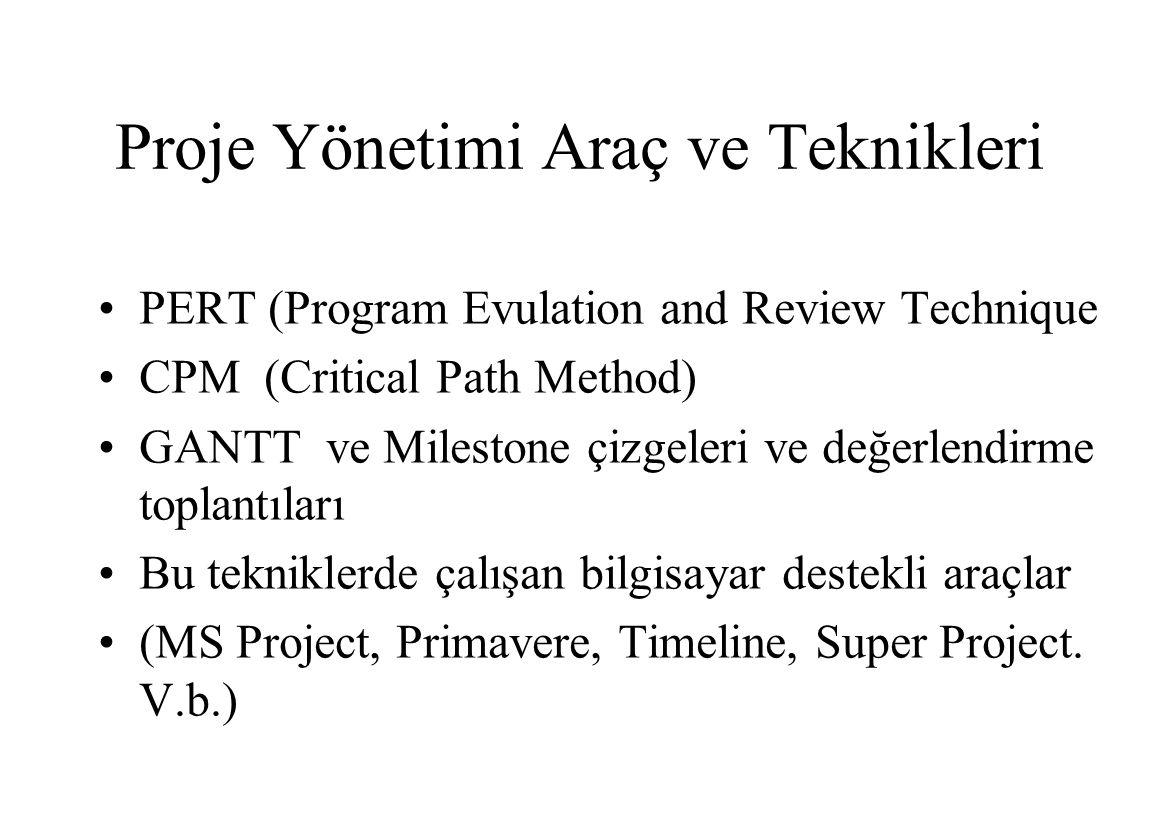 Proje Yönetimi Araç ve Teknikleri