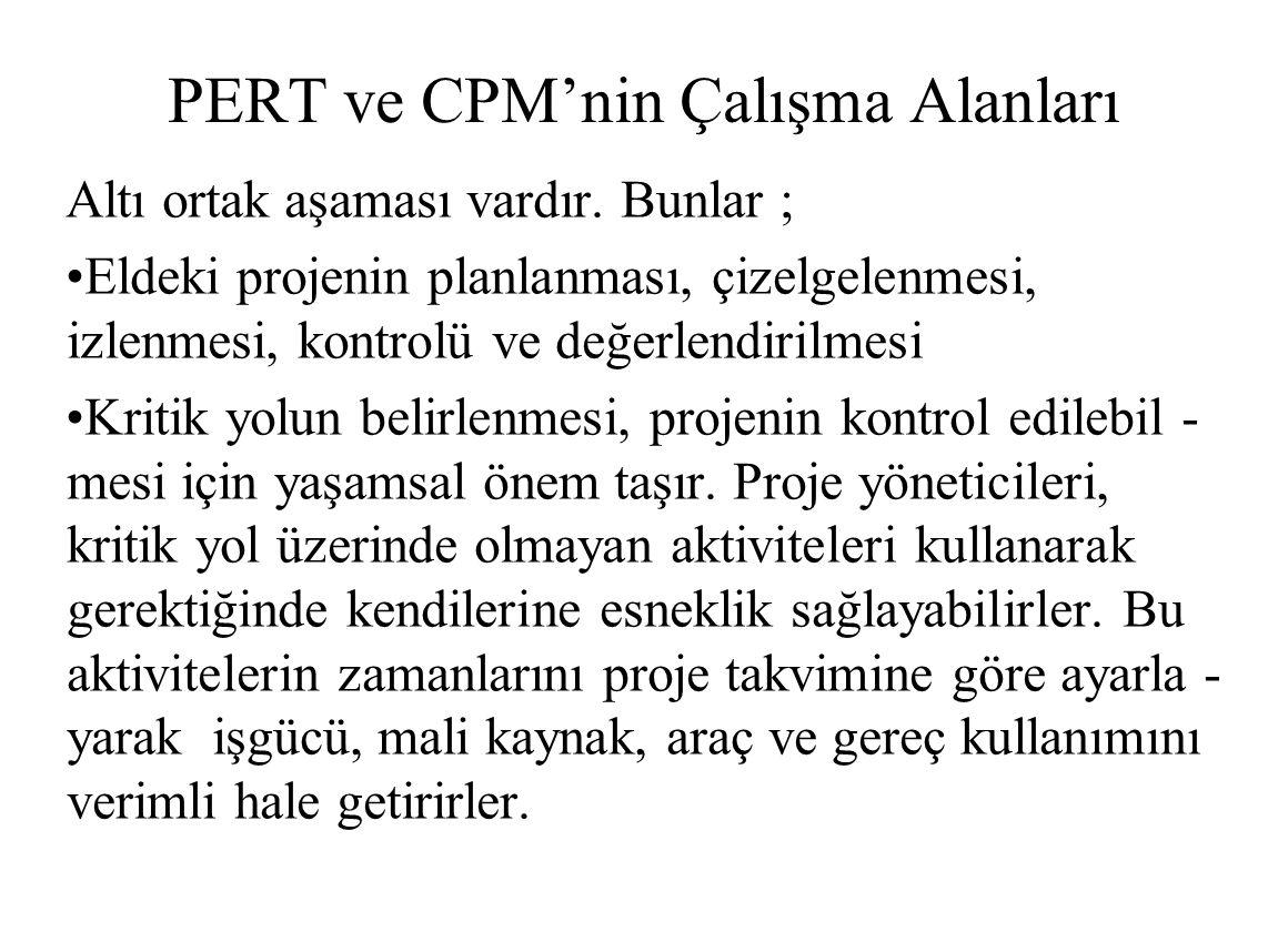 PERT ve CPM'nin Çalışma Alanları