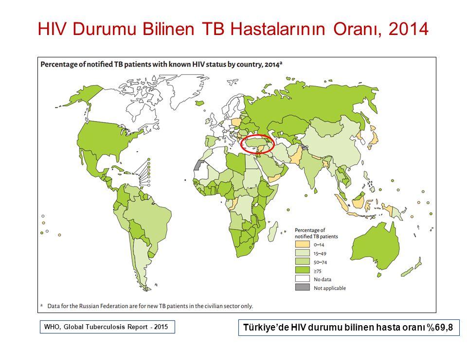 HIV Durumu Bilinen TB Hastalarının Oranı, 2014