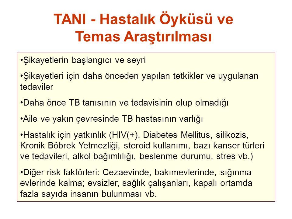 TANI - Hastalık Öyküsü ve Temas Araştırılması