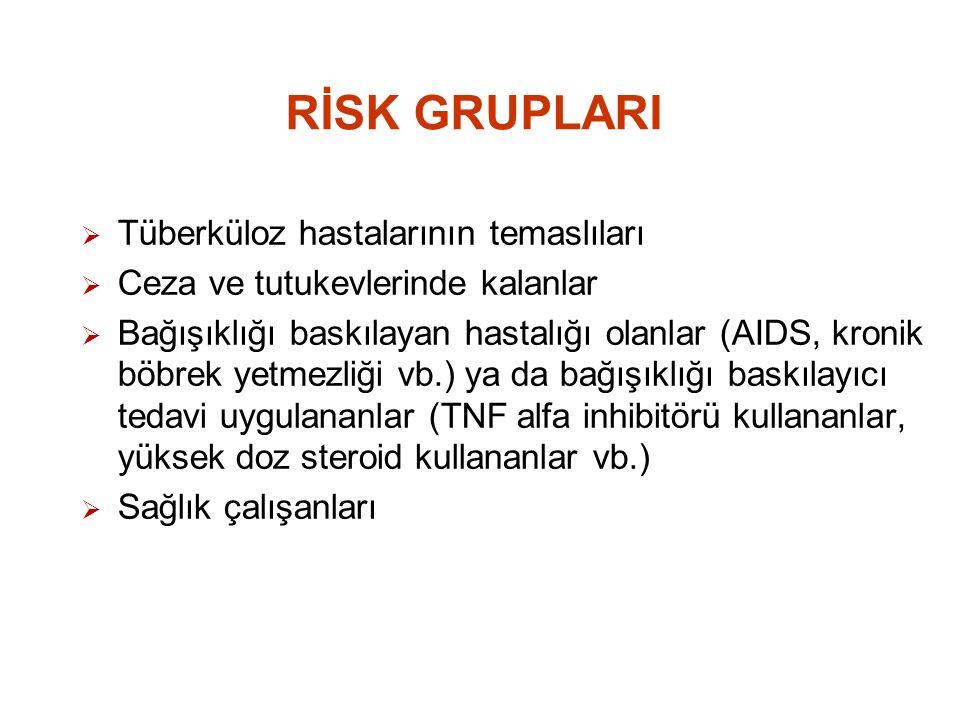 RİSK GRUPLARI Tüberküloz hastalarının temaslıları