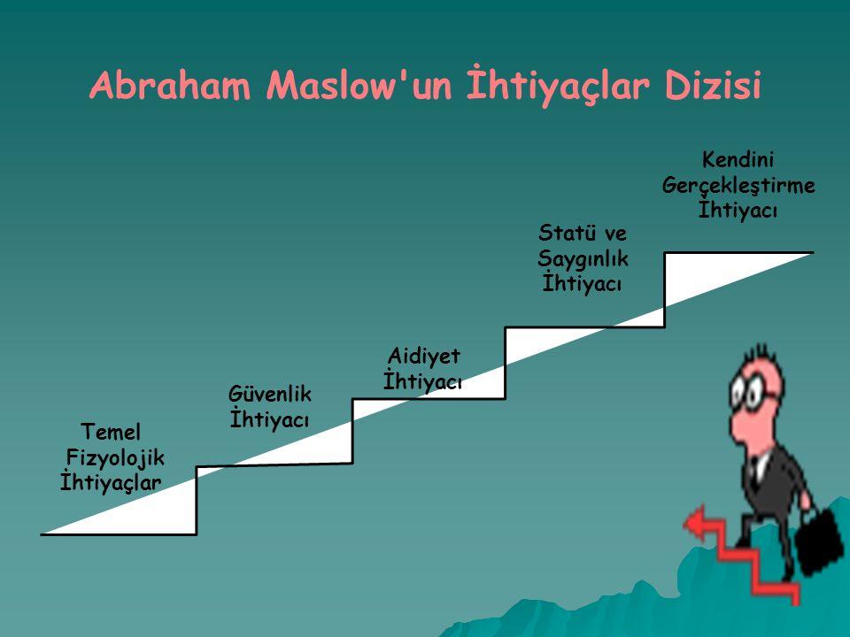 Abraham Maslow un İhtiyaçlar Dizisi