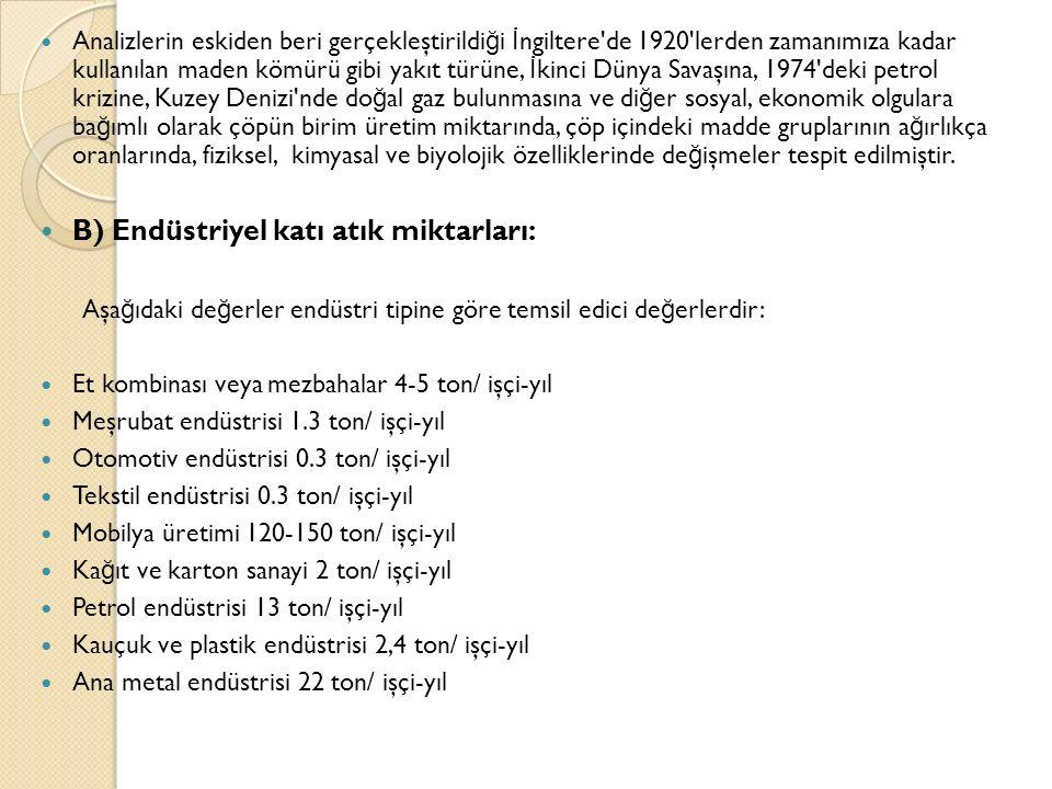 B) Endüstriyel katı atık miktarları: