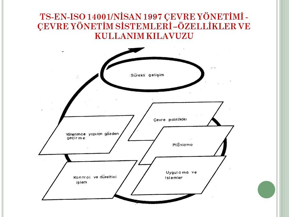 TS-EN-ISO 14001/NİSAN 1997 ÇEVRE YÖNETİMİ -ÇEVRE YÖNETİM SİSTEMLERİ –ÖZELLİKLER VE KULLANIM KILAVUZU