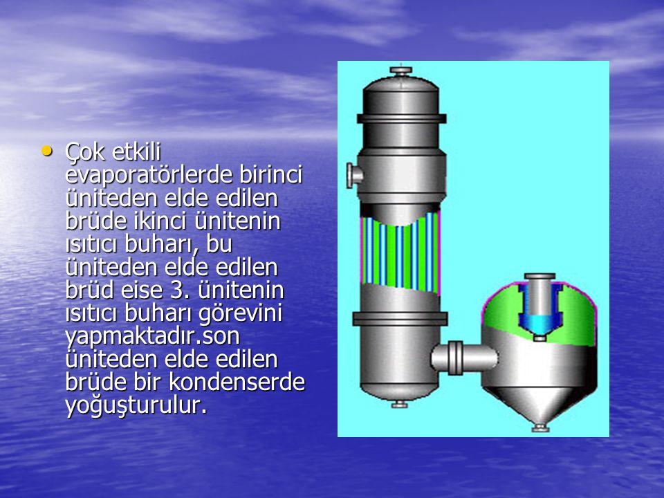Çok etkili evaporatörlerde birinci üniteden elde edilen brüde ikinci ünitenin ısıtıcı buharı, bu üniteden elde edilen brüd eise 3.