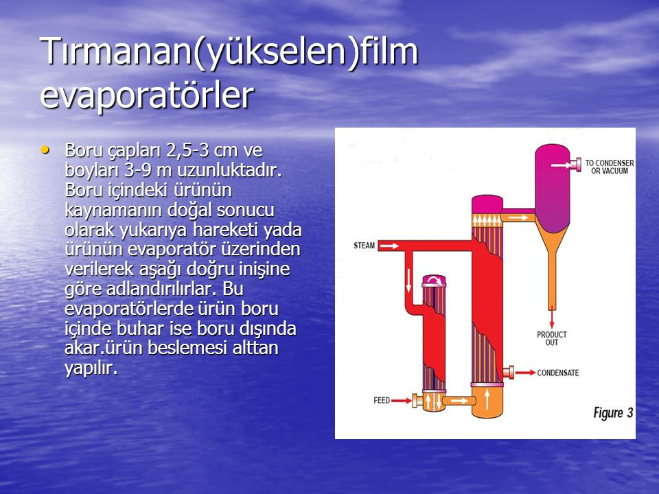 Tırmanan(yükselen)film evaporatörler