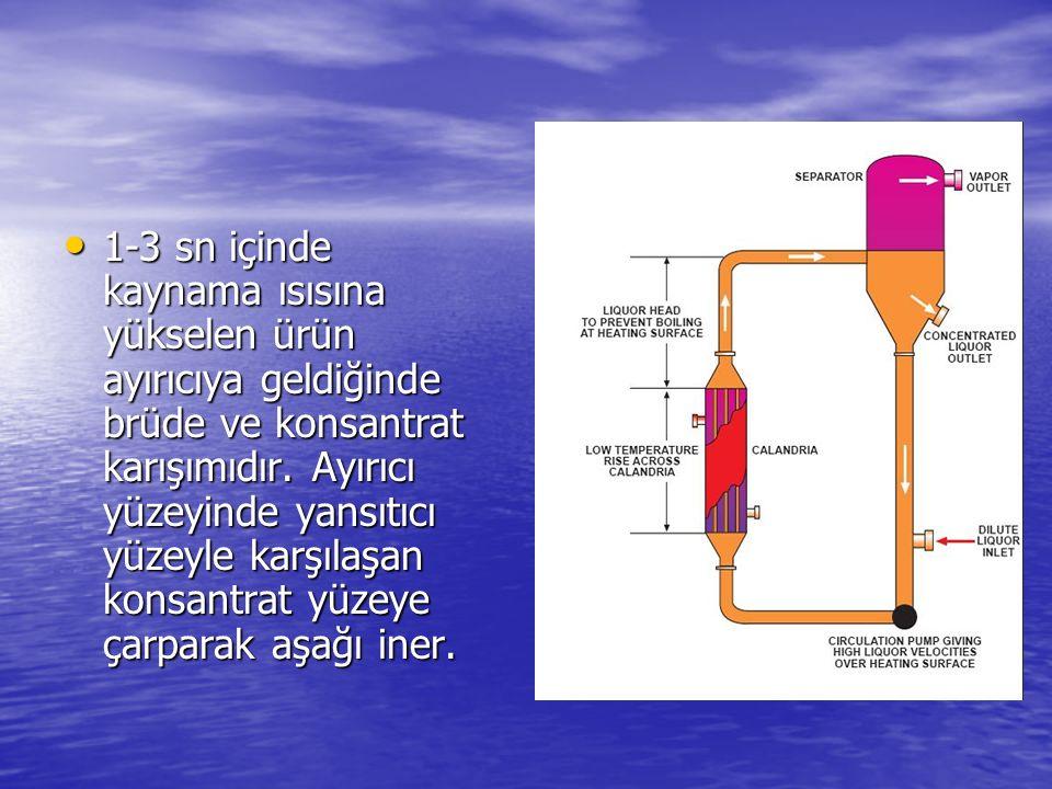 1-3 sn içinde kaynama ısısına yükselen ürün ayırıcıya geldiğinde brüde ve konsantrat karışımıdır.