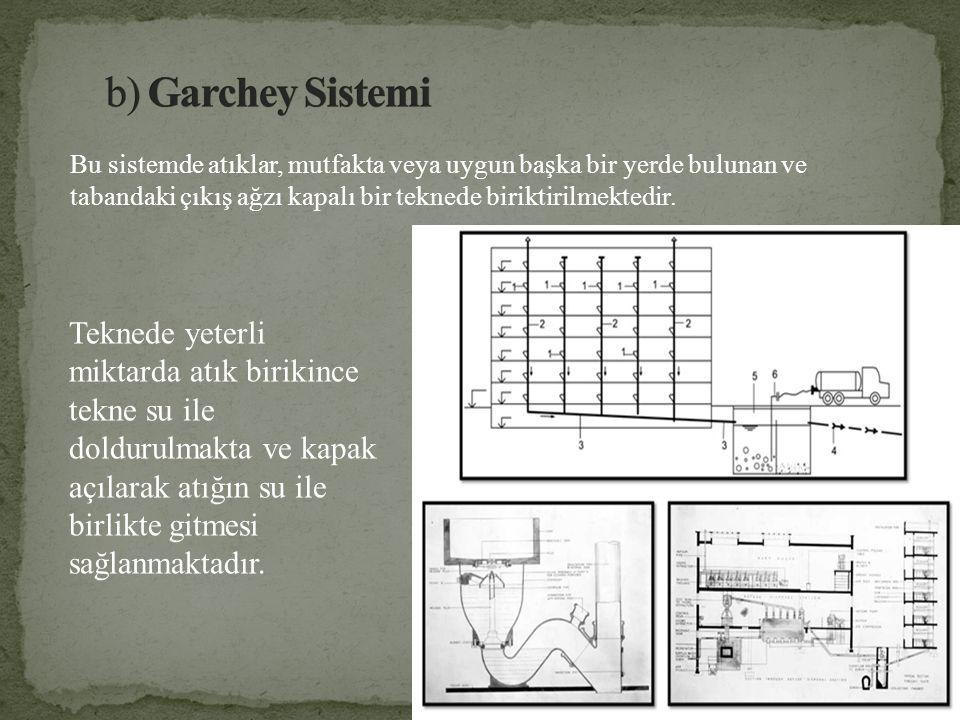 b) Garchey Sistemi Bu sistemde atıklar, mutfakta veya uygun başka bir yerde bulunan ve tabandaki çıkış ağzı kapalı bir teknede biriktirilmektedir.