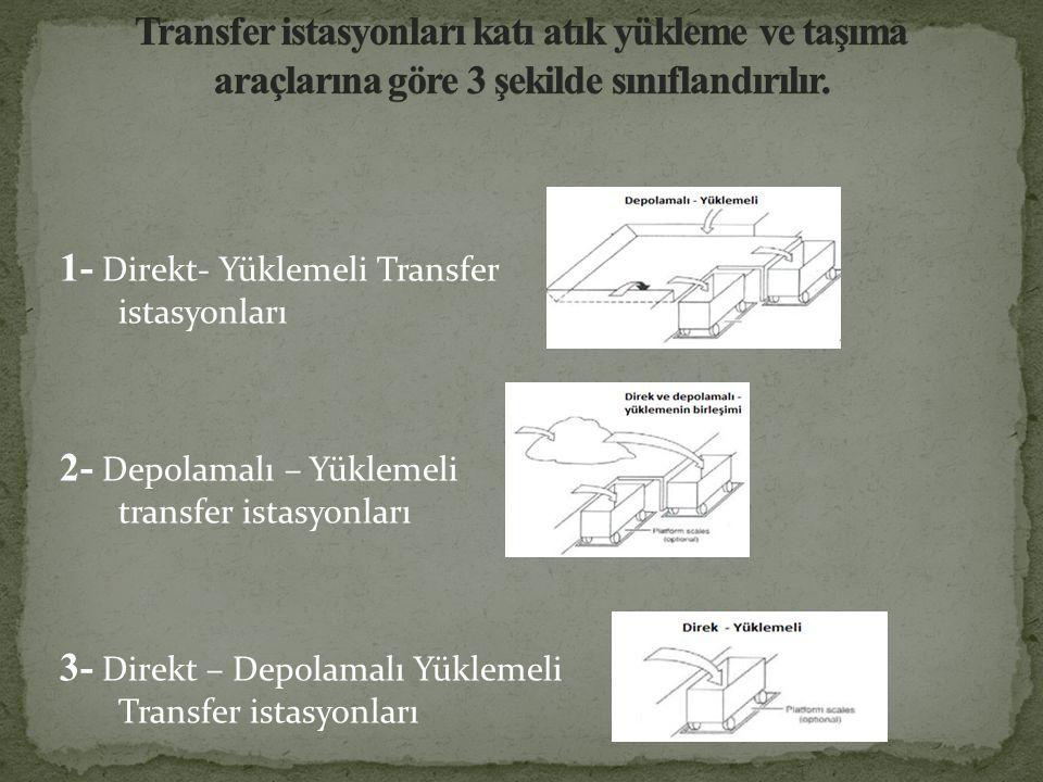 Transfer istasyonları katı atık yükleme ve taşıma araçlarına göre 3 şekilde sınıflandırılır.