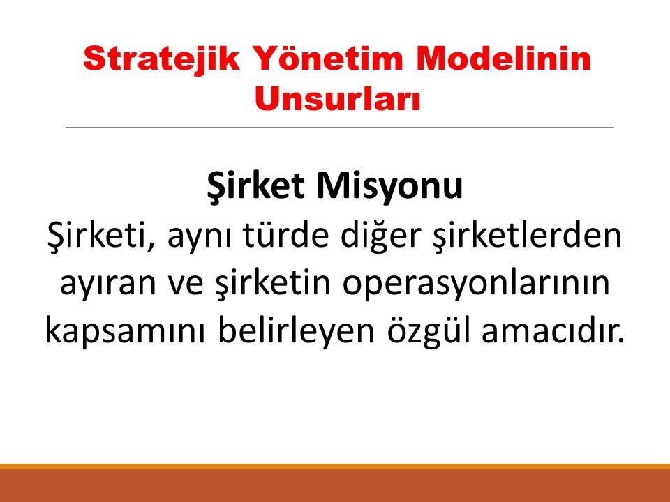 Stratejik Yönetim Modelinin Unsurları