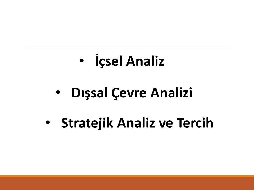 Stratejik Analiz ve Tercih