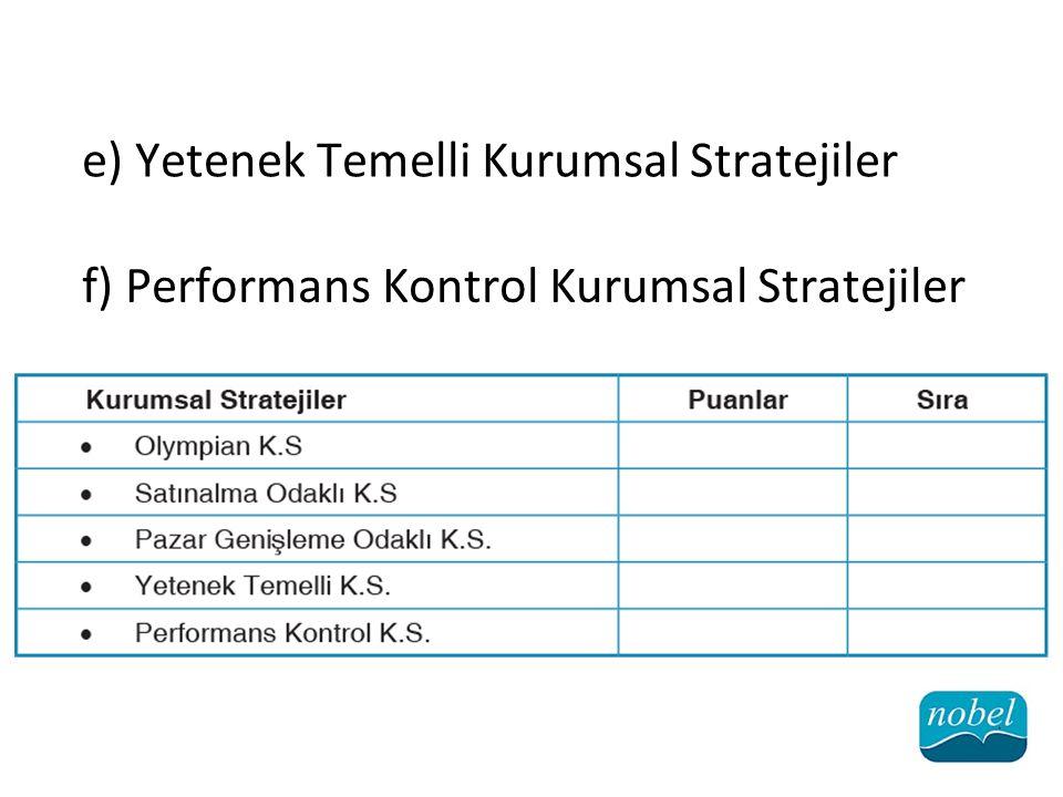 e) Yetenek Temelli Kurumsal Stratejiler