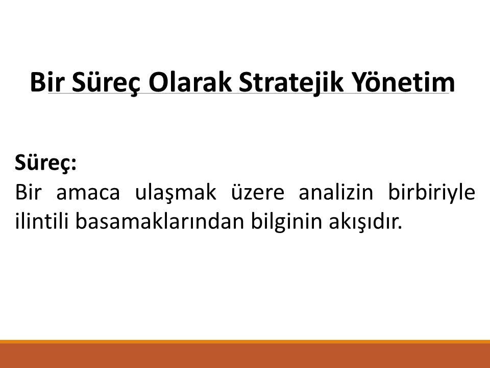Bir Süreç Olarak Stratejik Yönetim
