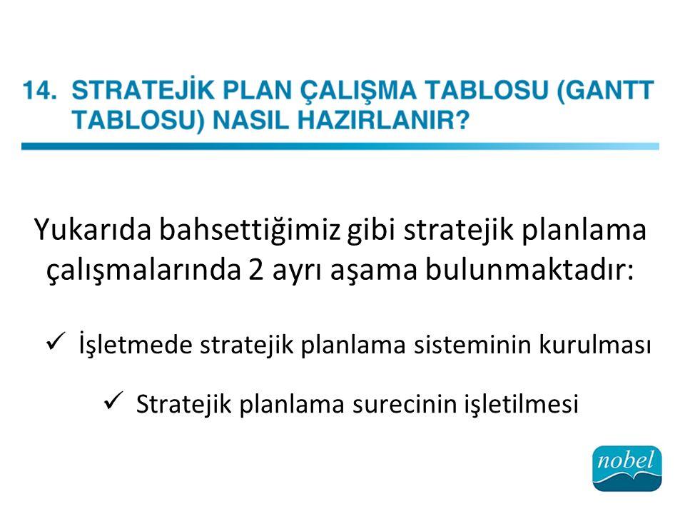 Yukarıda bahsettiğimiz gibi stratejik planlama çalışmalarında 2 ayrı aşama bulunmaktadır: