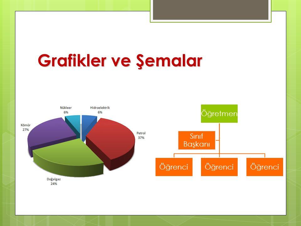 Grafikler ve Şemalar Öğretmen Öğrenci Sınıf Başkanı