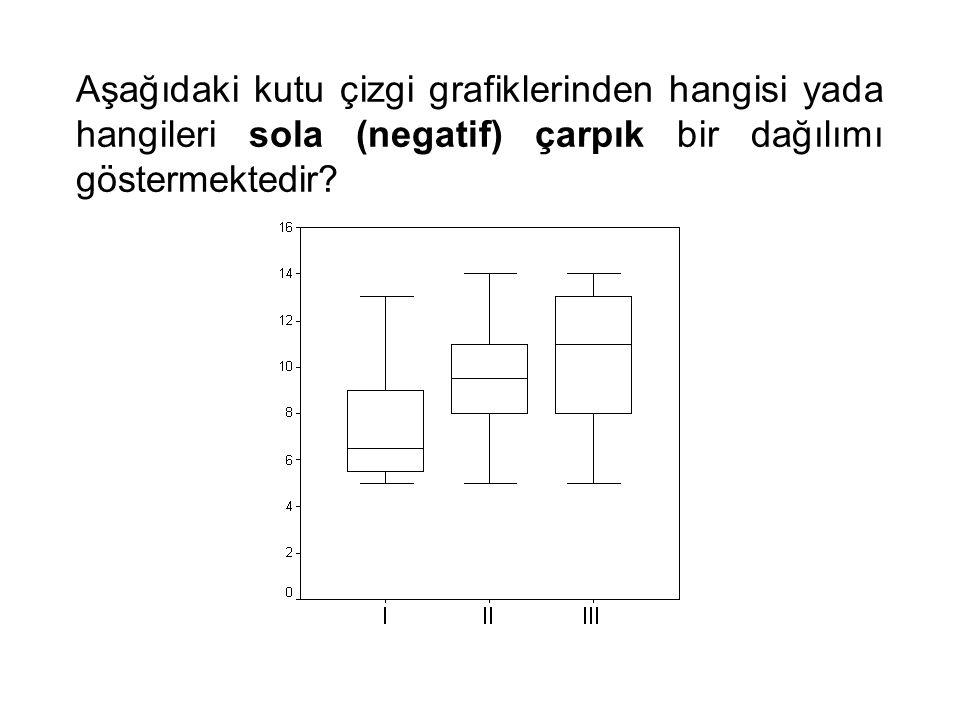 Aşağıdaki kutu çizgi grafiklerinden hangisi yada hangileri sola (negatif) çarpık bir dağılımı göstermektedir