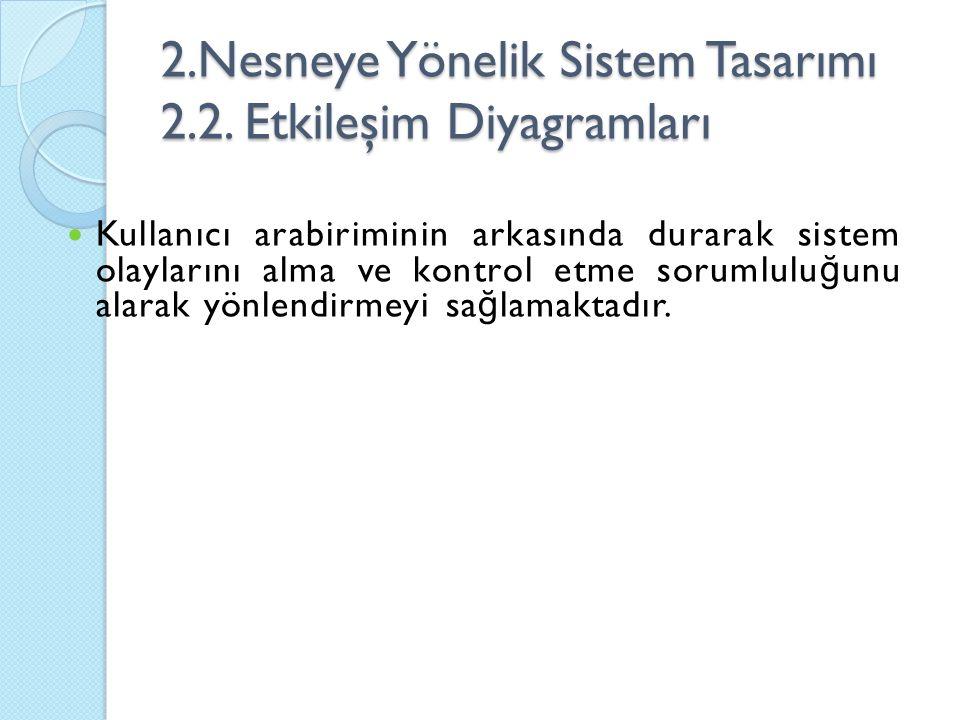 2.Nesneye Yönelik Sistem Tasarımı 2.2. Etkileşim Diyagramları