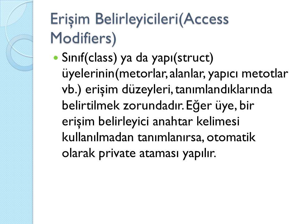 Erişim Belirleyicileri(Access Modifiers)
