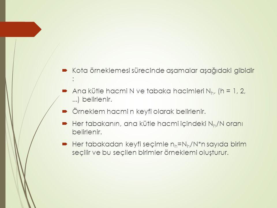 Kota örneklemesi sürecinde aşamalar aşağıdaki gibidir :