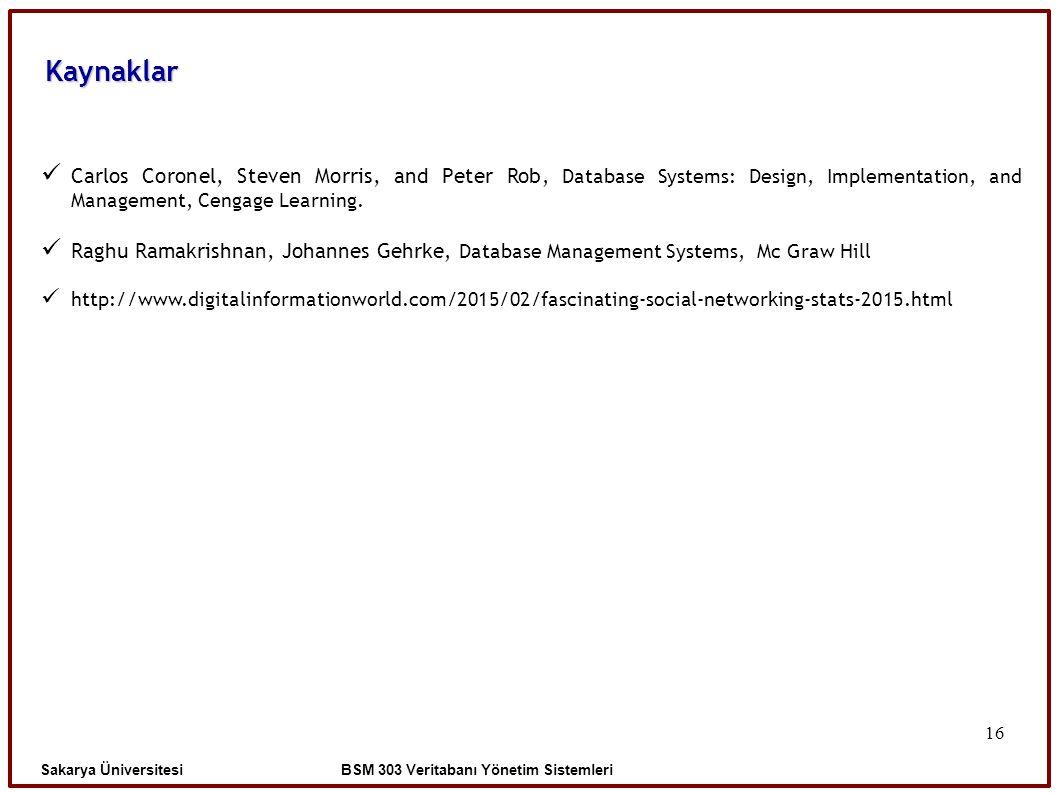 BSM 303 Veritabanı Yönetim Sistemleri