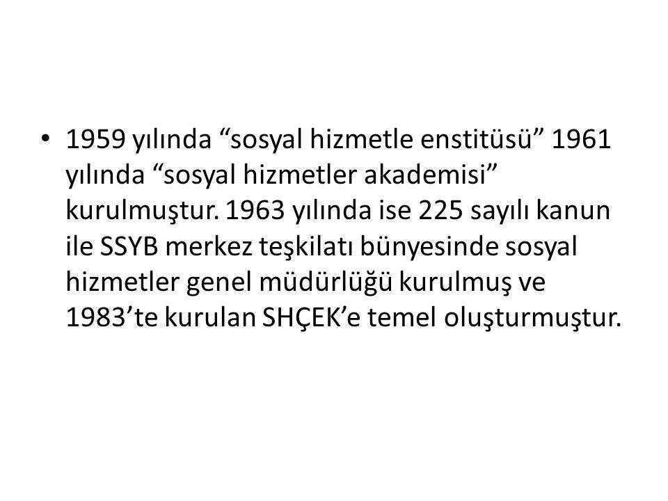 1959 yılında sosyal hizmetle enstitüsü 1961 yılında sosyal hizmetler akademisi kurulmuştur.