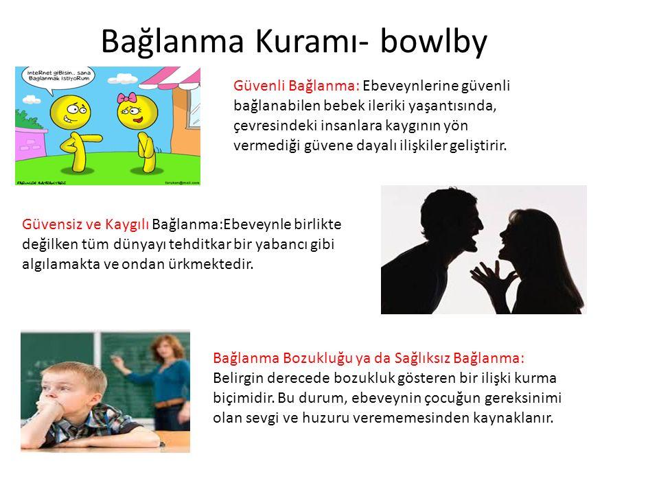 Bağlanma Kuramı- bowlby