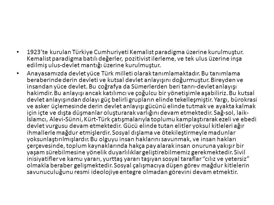 1923'te kurulan Türkiye Cumhuriyeti Kemalist paradigma üzerine kurulmuştur. Kemalist paradigma batılı değerler, pozitivist ilerleme, ve tek ulus üzerine inşa edilmiş ulus-devlet mantığı üzerine kurulmuştur.