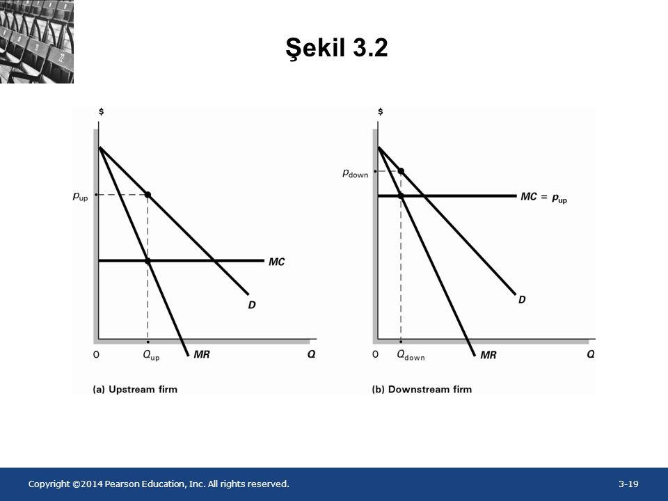 Figure 3.4 Şekil 3.2