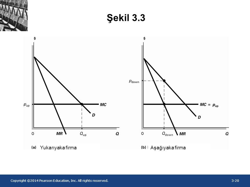 Figure 3.5 Şekil 3.3 Yukarıyaka firma Aşağıyaka firma