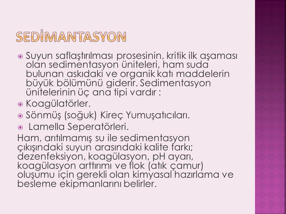 sedİmantasyon