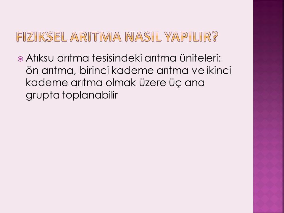 Fiziksel arITMA NASIL YAPILIR