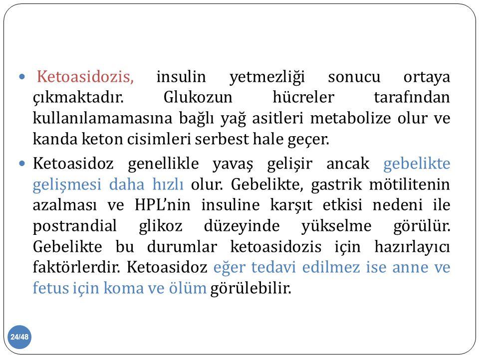 Ketoasidozis, insulin yetmezliği sonucu ortaya çıkmaktadır