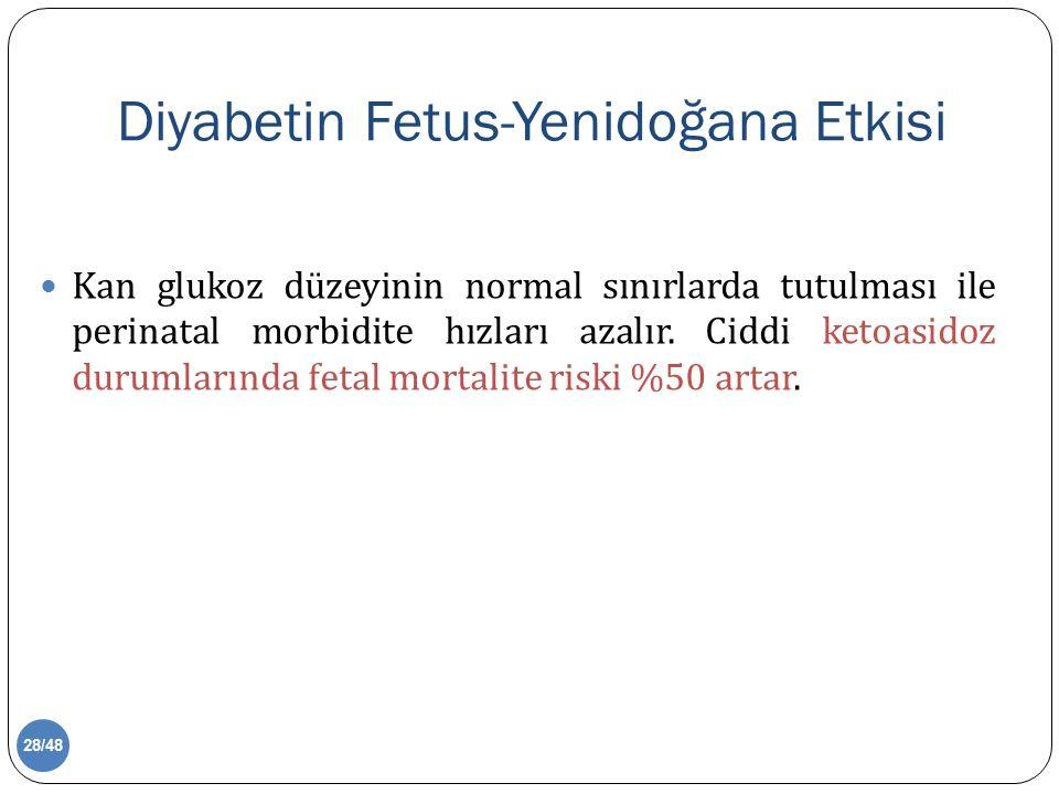 Diyabetin Fetus-Yenidoğana Etkisi