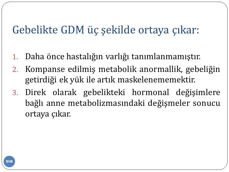 Gebelikte GDM üç şekilde ortaya çıkar: