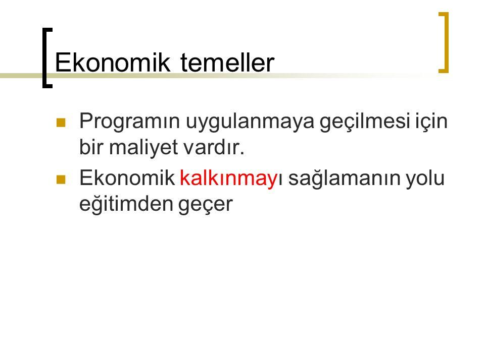 Ekonomik temeller Programın uygulanmaya geçilmesi için bir maliyet vardır.
