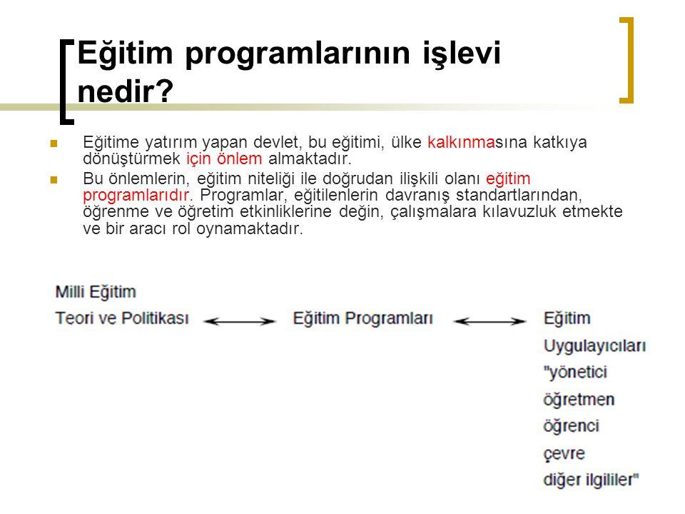 Eğitim programlarının işlevi nedir