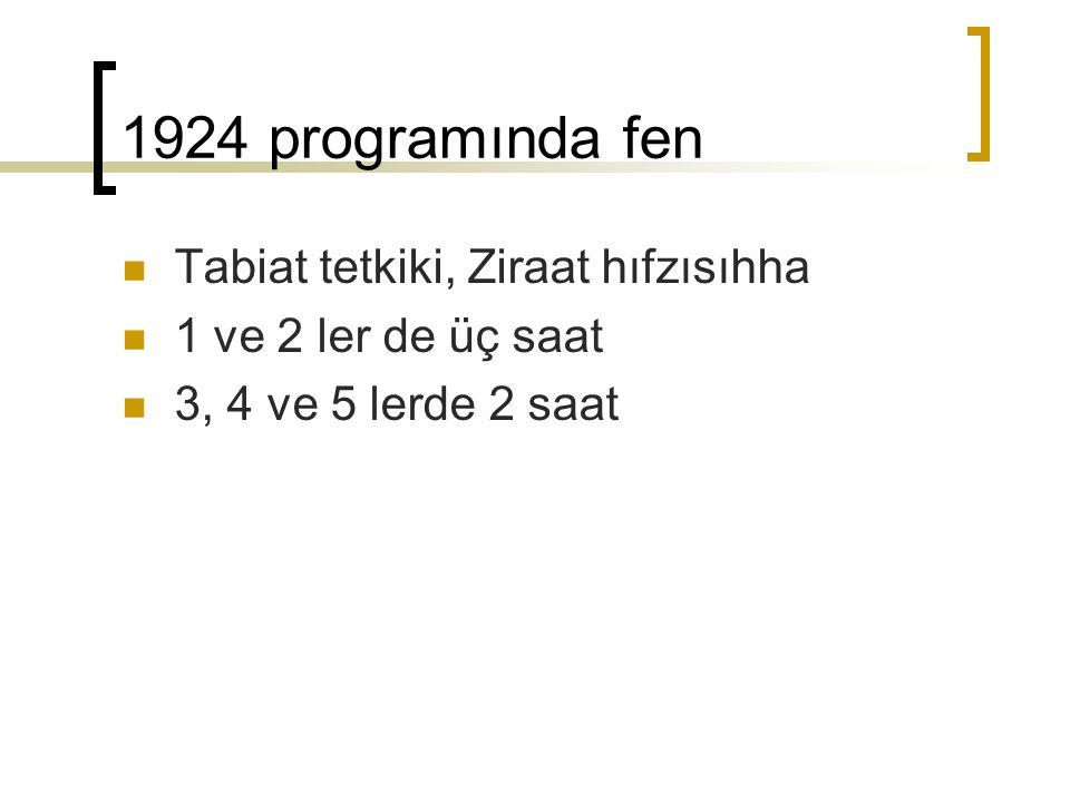 1924 programında fen Tabiat tetkiki, Ziraat hıfzısıhha