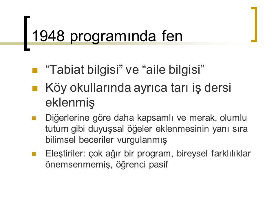1948 programında fen Tabiat bilgisi ve aile bilgisi