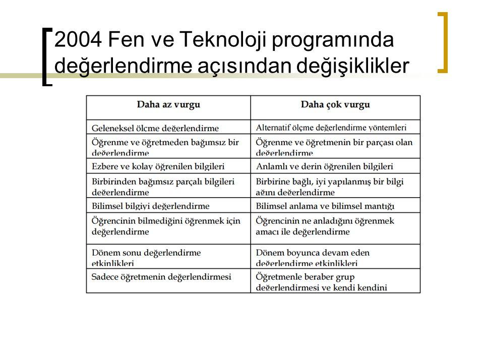 2004 Fen ve Teknoloji programında değerlendirme açısından değişiklikler