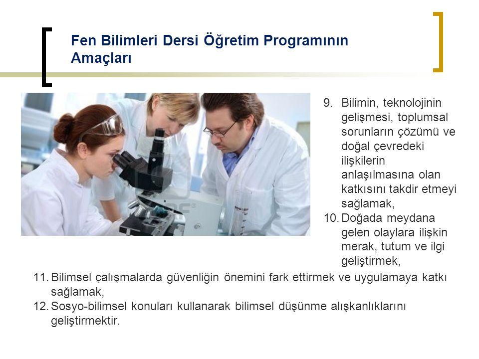 Fen Bilimleri Dersi Öğretim Programının Amaçları
