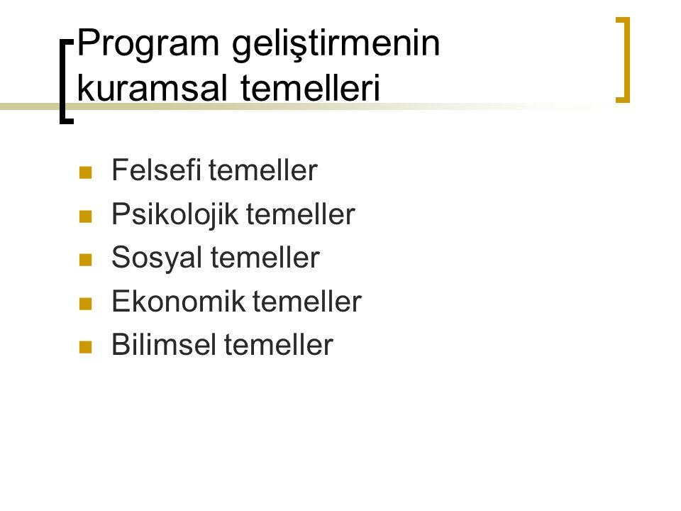 Program geliştirmenin kuramsal temelleri